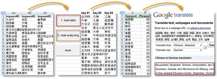 relevanz chinesischer backlinks