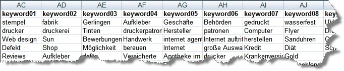 extrahierte keywords linkcheck report